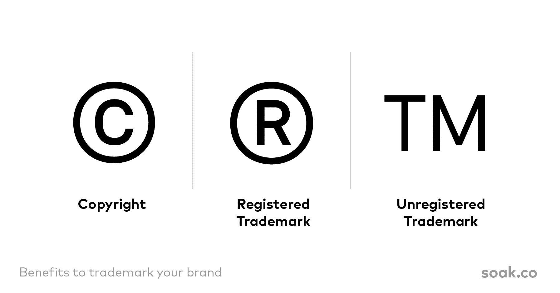 Brand Trademark Copyright Agency Brisbane